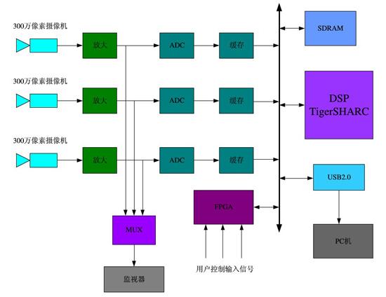 解决方案描述图.jpg