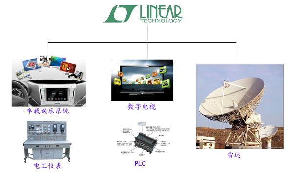 Linear应用图.jpg