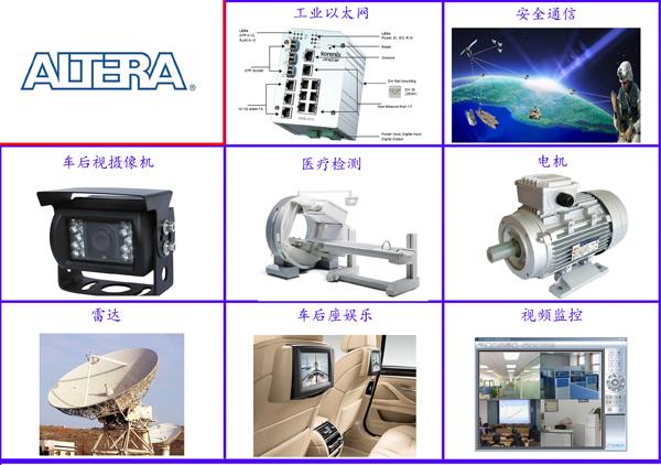 ALTERA应用图.jpg