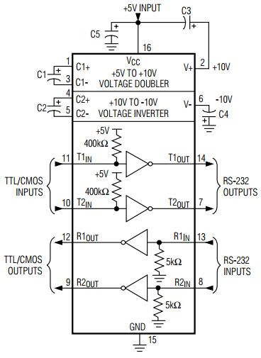 MAX232系列接口通信IC 关键字:232电平转换IC、串口通信IC、接口IC、接口通信IC、电荷磅 一:功能说明 MAX232系列线驱动器/接收器,专为EIA/TIA-232E以及V.28/V.24通信接口设计,尤其是无法提供12V电源的应用。MAX232包含4个部分:双路电荷泵DC-DC电压转换器、RS-232驱动器、RS-232接收器,以及接收器与发送器使能控制输入。 二:对于低电压、集成ESD保护的应用 MAX3222E/MAX3232E/MAX3237E/MAX3241E/MAX3246E:+