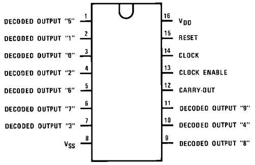 关键字:cd4017,十进制计数器,分频器,流水灯,sop16,dip16      图一