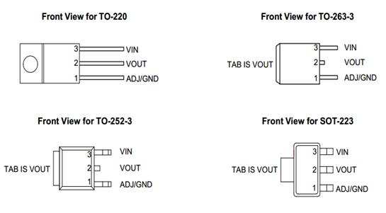 2:输入输出端需要接滤波电容,且滤波电容要紧靠ic的vin和vout脚.