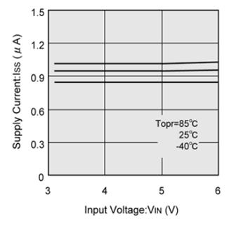 XC6206典型性能特征.png