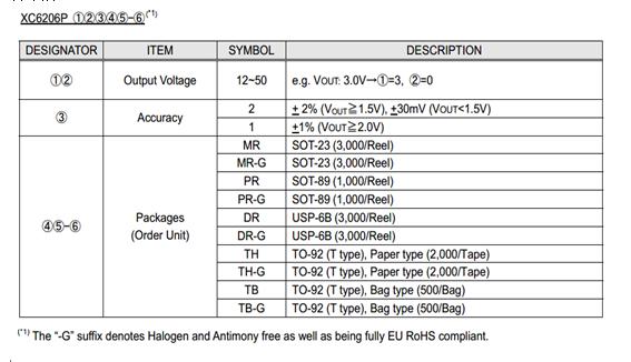 XC6206订购信息.png